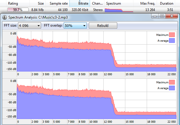 Screenshot: Spectrum Analysis problematic file example